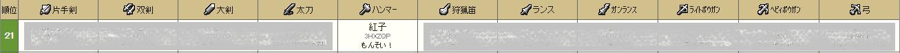 ハンマー21位