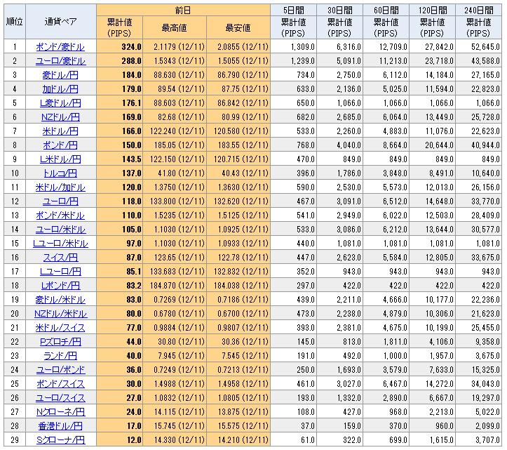 2015-12-13_10-0-10_No-00.png