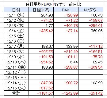 2015-12-15_18-20-11_No-00.png