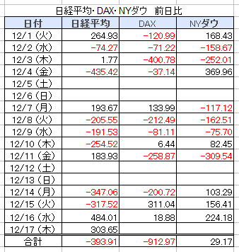 2015-12-17_17-45-28_No-00.png