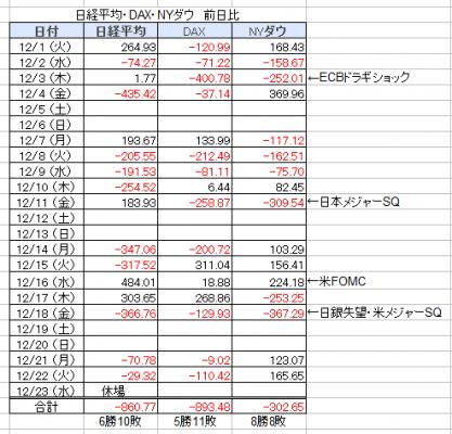 2015-12-23_8-3-4_No-00.png
