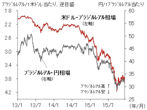 2015-12-27_10-25-45_No-00.png