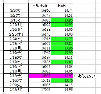 2016-3-4_9-46-5_No-00.png