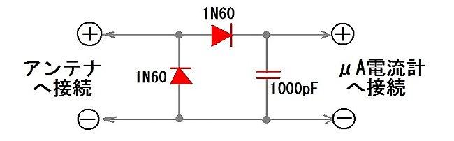 m 簡易電界強度計