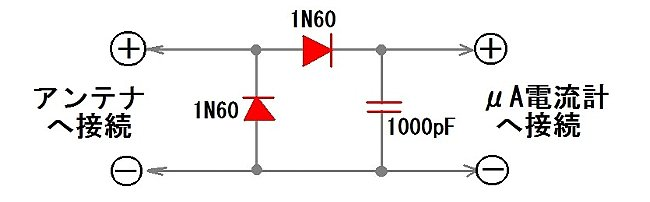a 簡易電界強度計
