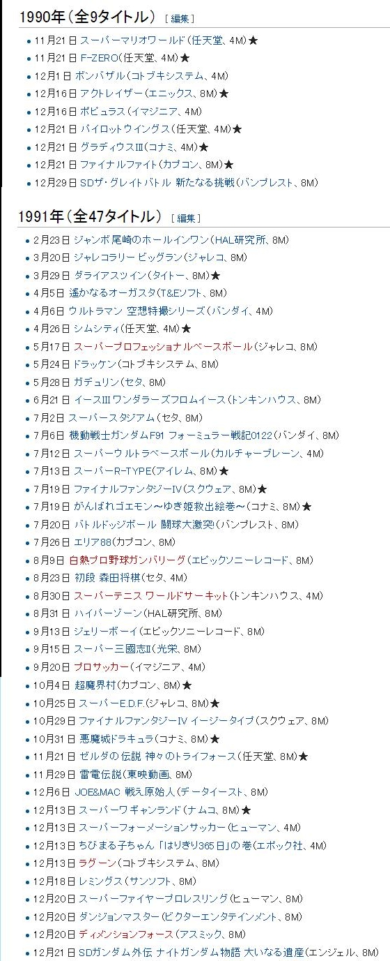 SFCカタログ1発売日