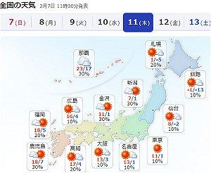 2-7 11日天気