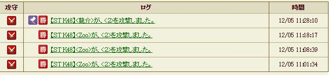 弐四参〇さん城