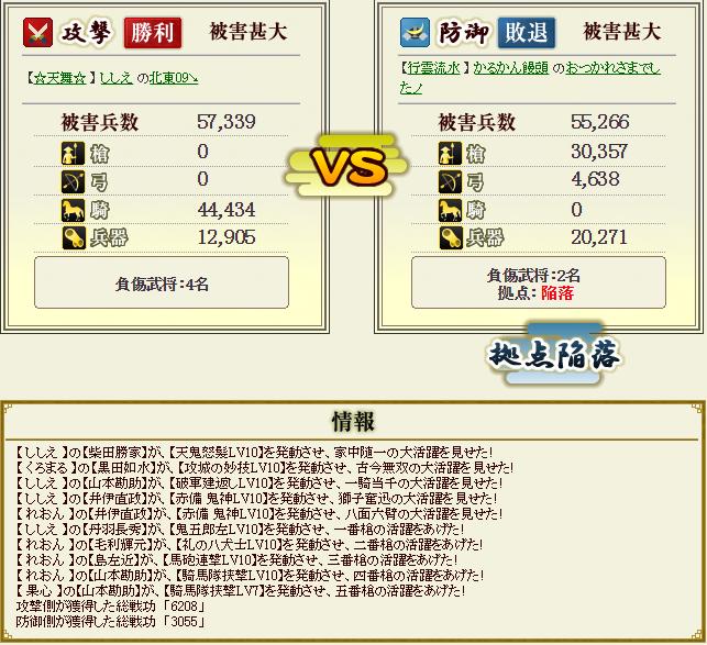 島津戦陥落