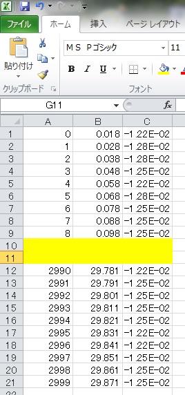DAC連続測定3