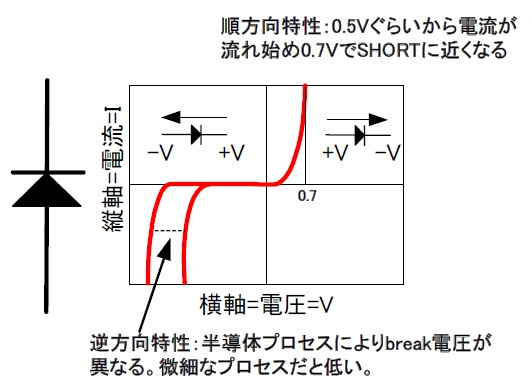 CurveTracer5.jpg
