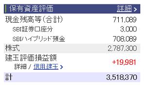 評価損益20151212