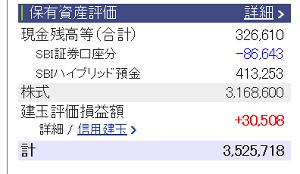 評価損益20151219