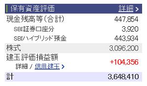 評価損益20160109