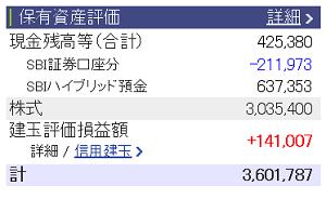 評価損益20160130