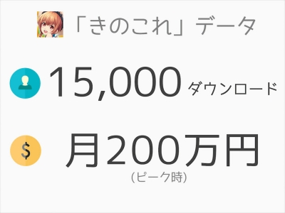 kinokore_data.jpg