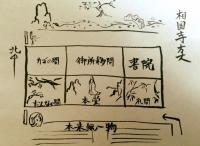 相国寺方丈の構成