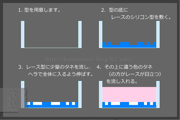 レース石鹸 作り方 20160123