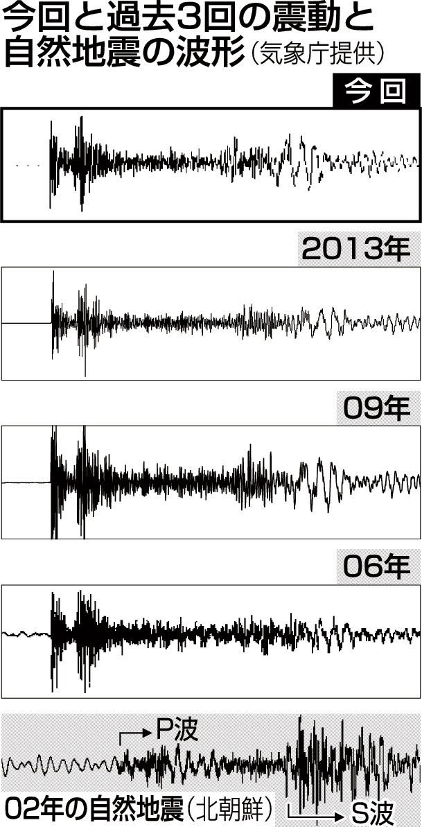 20160107水爆地震波形