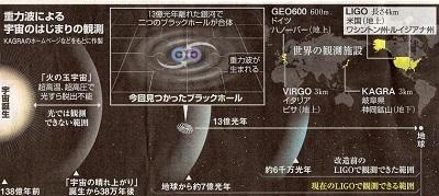 16.2.13朝日・重力波4