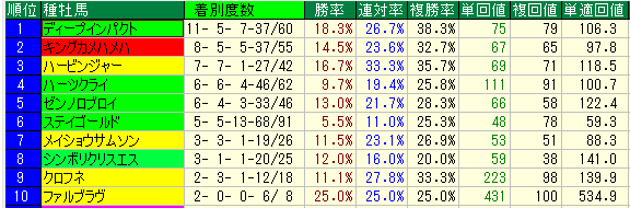 20160112101236347.png