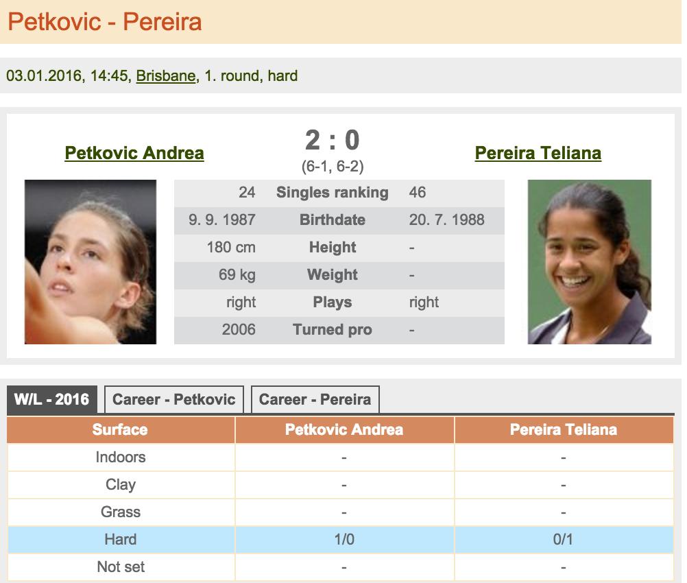 Petkovic - Pereira