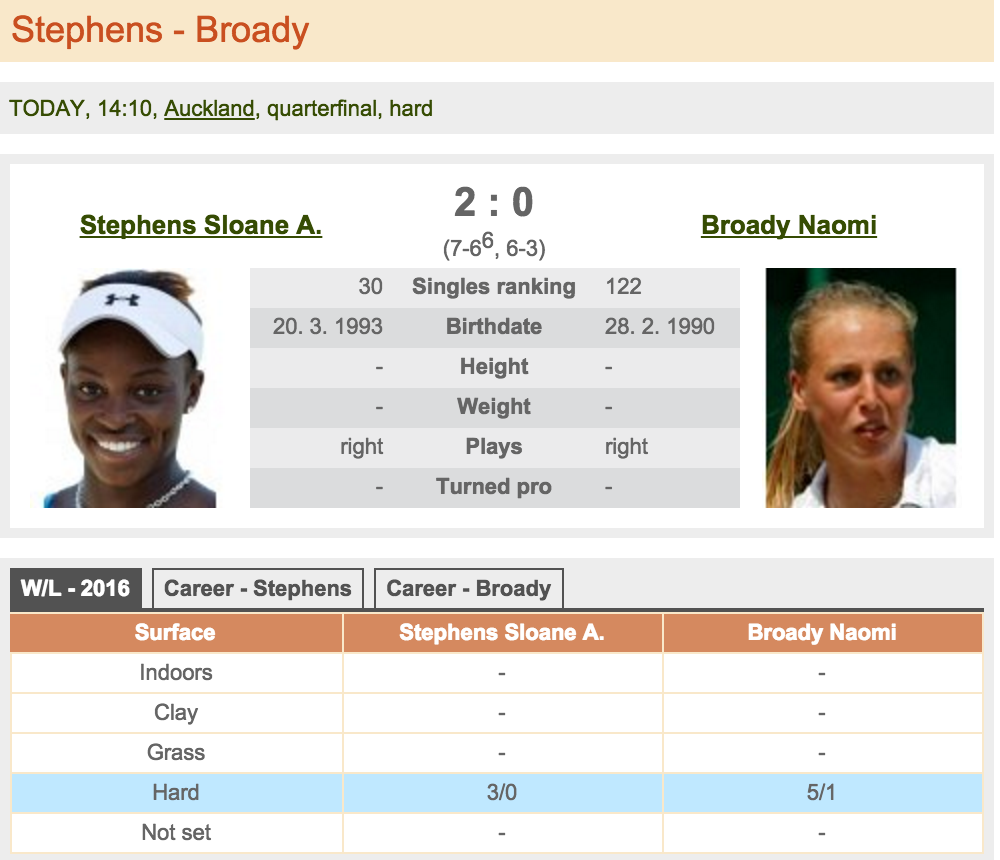 Stephens - Broady