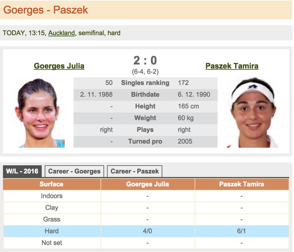 Goerges - Paszek