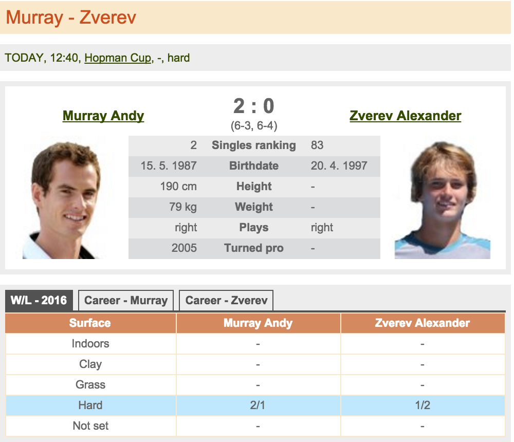 Murray - Zverev