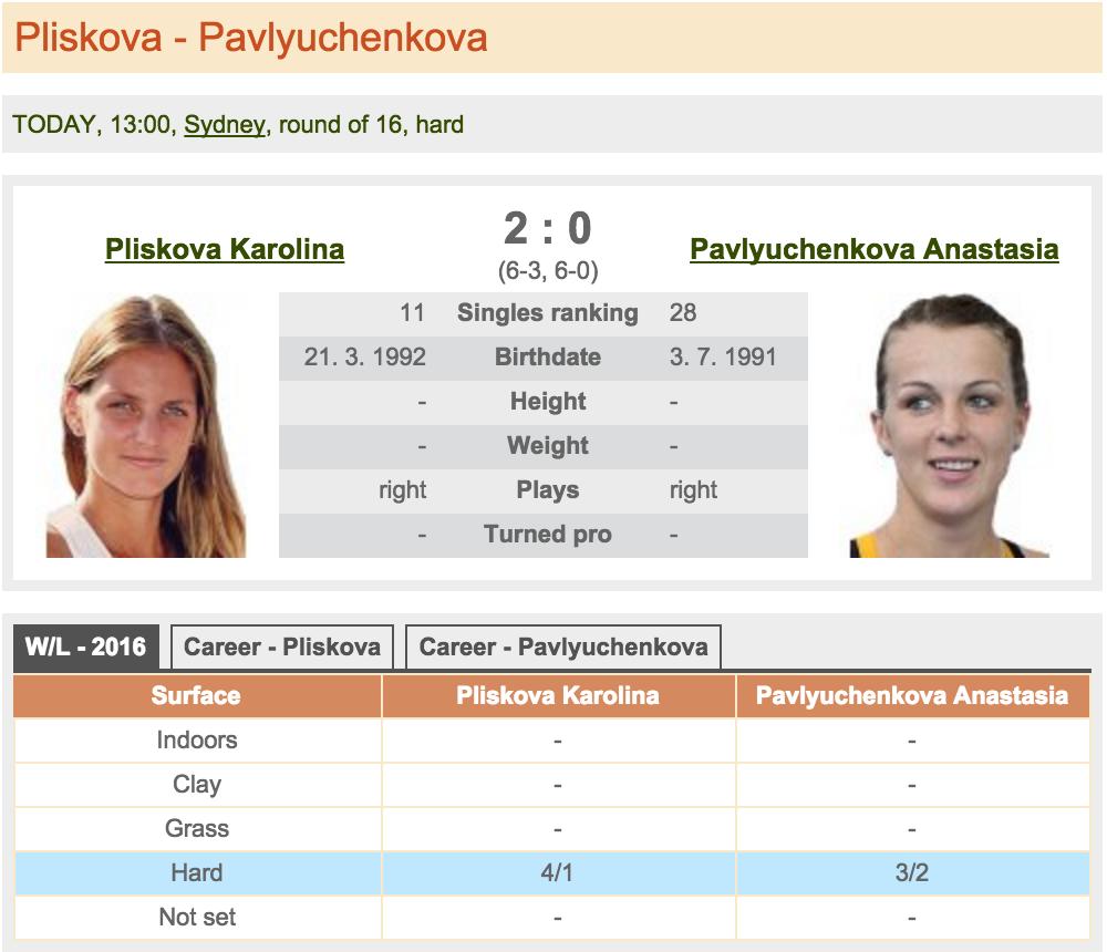 Pliskova - Pavlyuchenkova