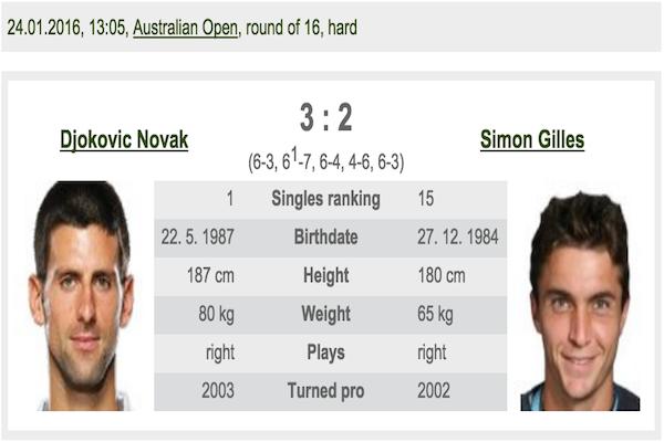 Djokovic - Simon