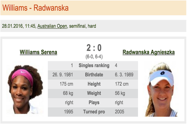 Williams - Radwanska