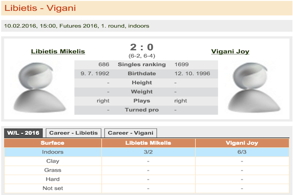 Libietis - Vigani