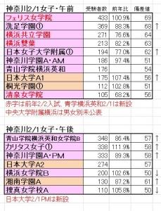 160215kanagawa_f21.jpg