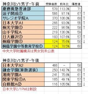 160215kanagawa_m21.jpg