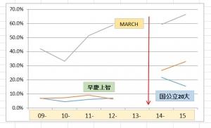 立川国際グラフ
