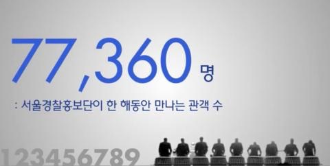 140618ソウル警察広報団広報映像