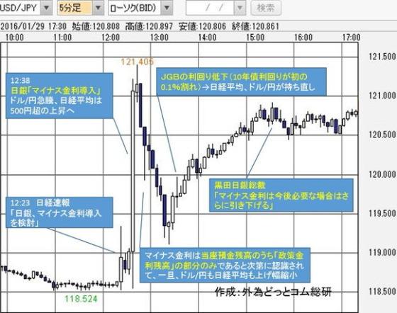 image_usd_jpn_5min-2016_01_29.jpg