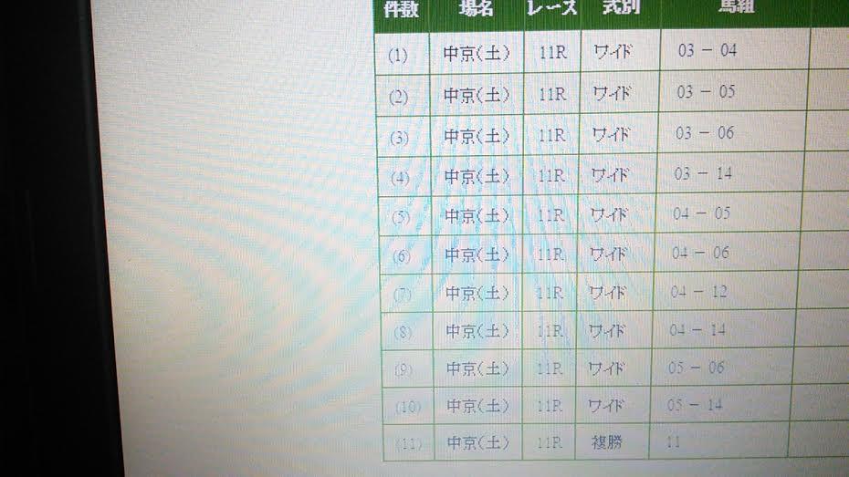 中京日経賞