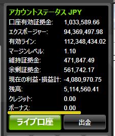 PROfitうぃんどうボナス