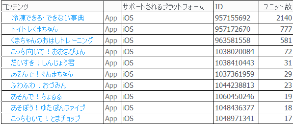 20160202apple3707.png