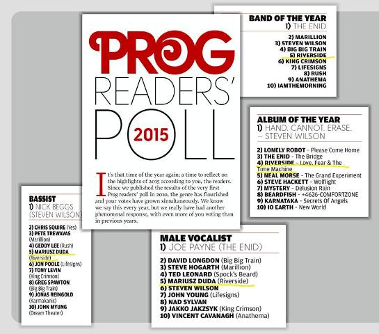 Prog Readers Poll 2015