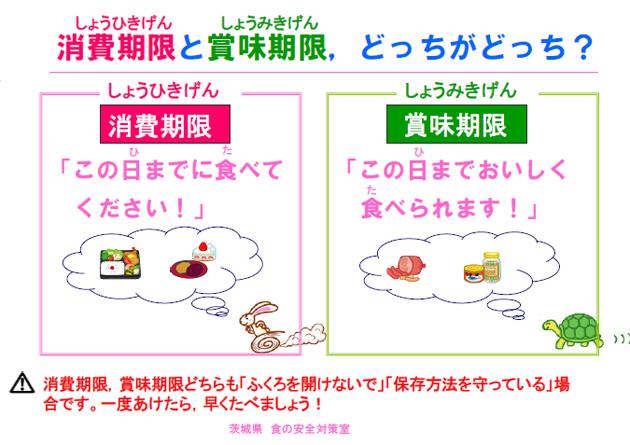 a 賞味期限と消費期限