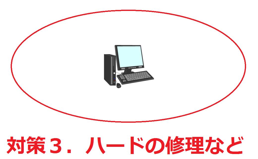 FC2ブログが表示されない場合の対処法3