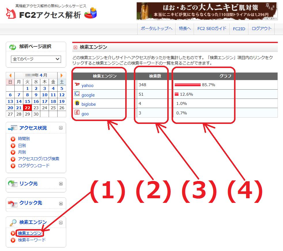 FC2アクセス解析の読み方8