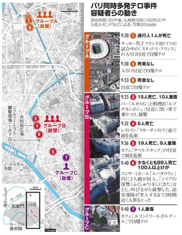 11月13日パリ同時多発テロ事件時系列