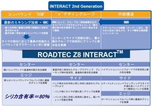 roadtec-z8-03 (2)