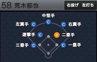 ポジション別の守備適正も設定されている まいにちプロ野球