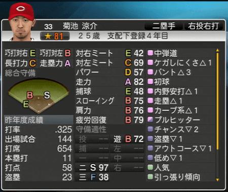 菊池涼介 プロ野球スピリッツ2015 ver1.10