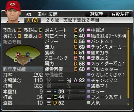 田中広輔 プロ野球スピリッツ2015 ver1.10